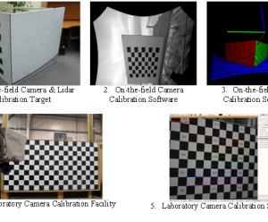 Calibration Facilities
