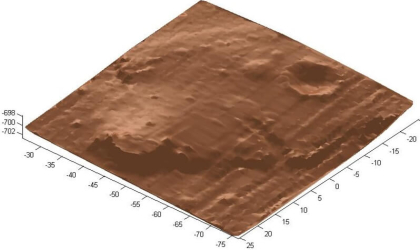 Real-Time Terrain Topography Reconstruction