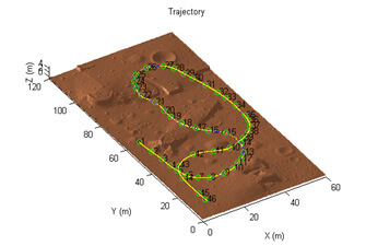 Simulation of mobile robot trajectory on terrain